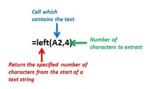 Left formula explanation
