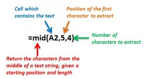 Mid Formula explanation