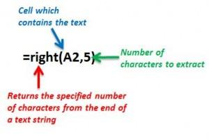Right formula