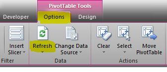 how to create a button to refresh pivot table