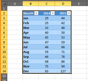Select Excel data
