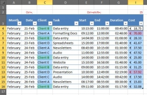 Highlights all conditional formatting