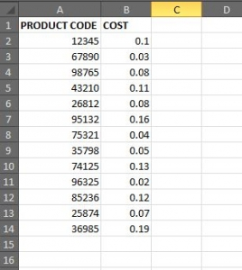 cost spreadsheet